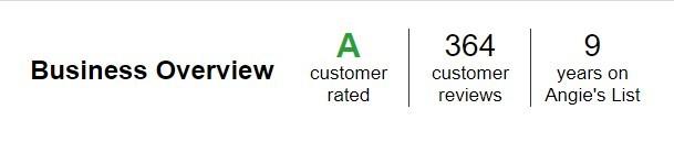 angies rating
