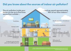 8 Ways to Improve Indoor Air Quality