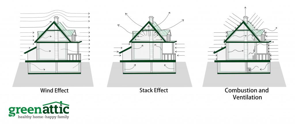 Attic Insulation 5