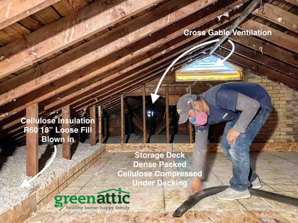 4 Awesome Energy Efficient Attic Storage Ideas 3