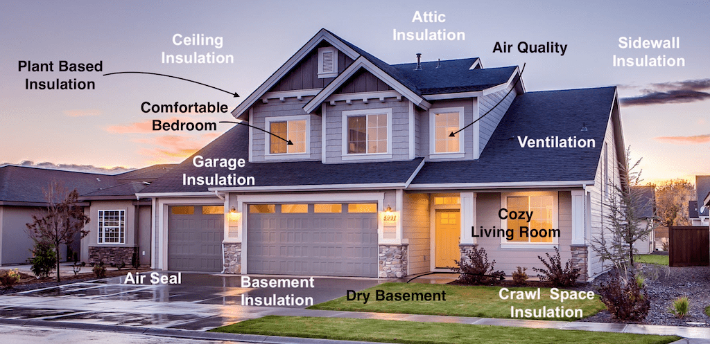 green attic insulation attic air quality sidewall ventilation plant based comfortable bedroom dry basement air seal crawl space home.jpg